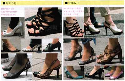 2010年6月と2011年5月の銀座歩行者の靴のストリートスナップ