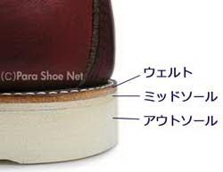 レッドウィングなどの靴のウェルト
