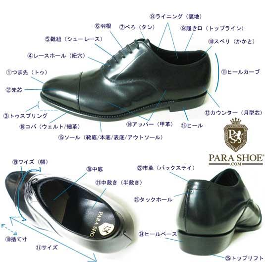 紳士靴の部位名称イメージマップ