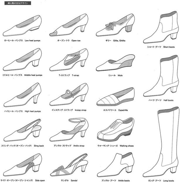 婦人靴の主なデザイン