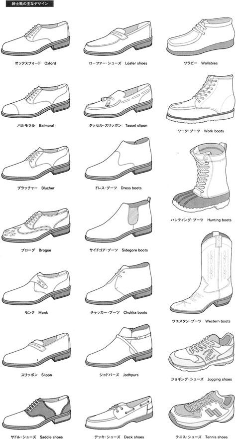 紳士靴の主なデザイン
