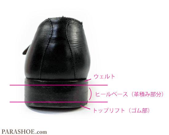 紳士靴のヒール(かかと)部分、ウェルト、ヒールベース、トップリフト(化粧)
